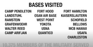 ArmyBasesServedAITAF